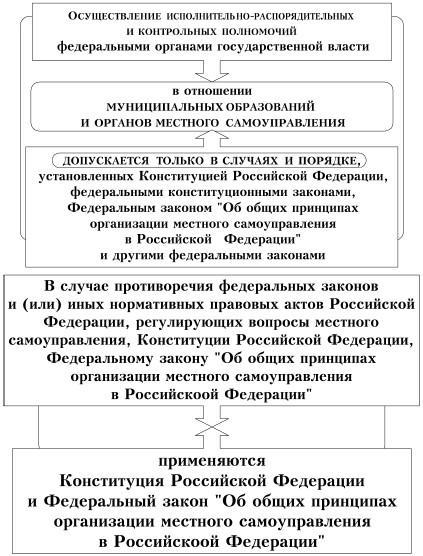 Схема 5 лист 2