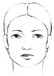 С шириной нижней части лица рис 2 1
