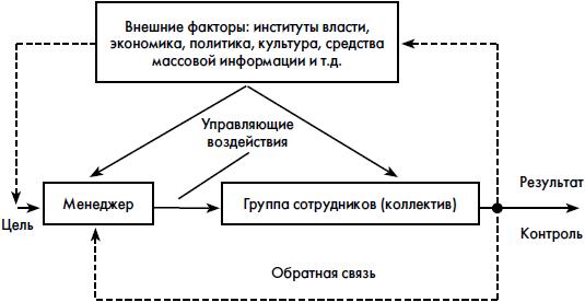 Опираясь на общую структуру