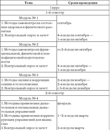 Ведение дневника самоконтроля реферат 5797