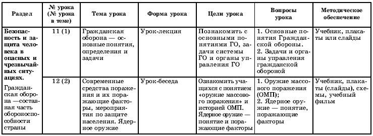 истории и структуре РСЧС.