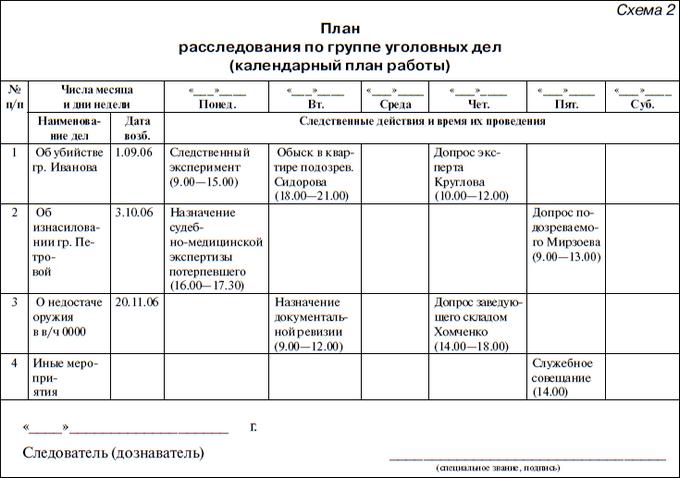 План следственных действий и оперативно розыскных мероприятий бланк