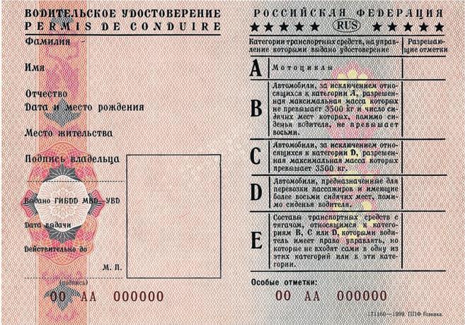 Имеет ли право полицейский забрать паспорт это, крайней