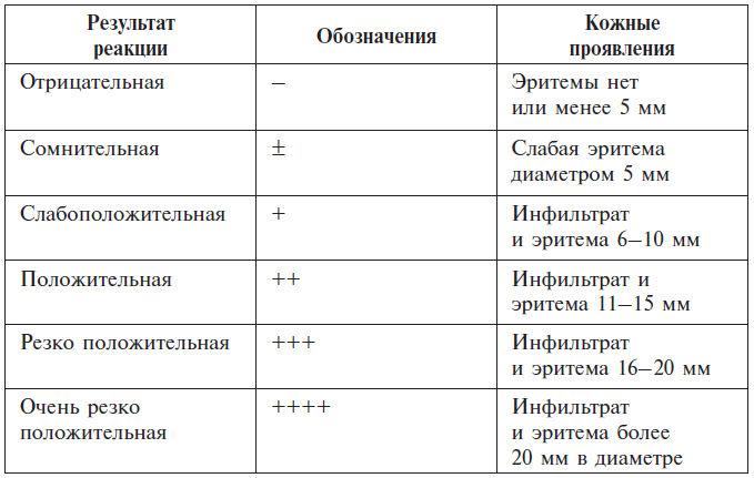 download Золотая книга приусадебного участка