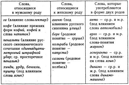 иноязычные слова с знаком примеры