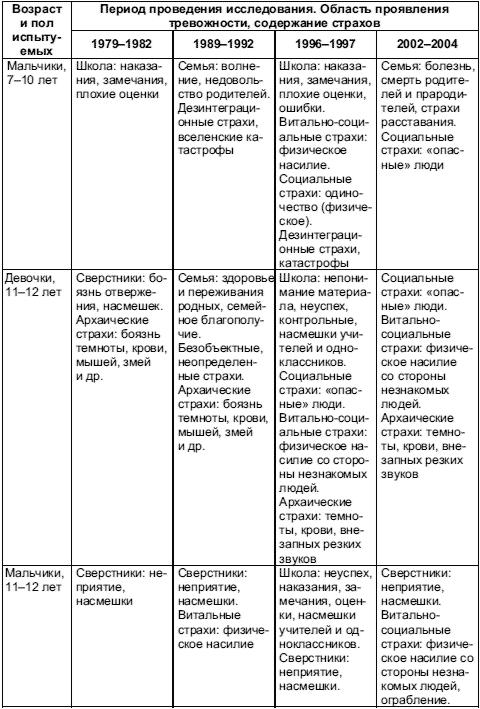 гдз по истории 11 клас данилова