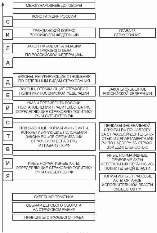 Схема иерархии источников права фото 921