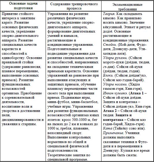 Формализованная модель системы