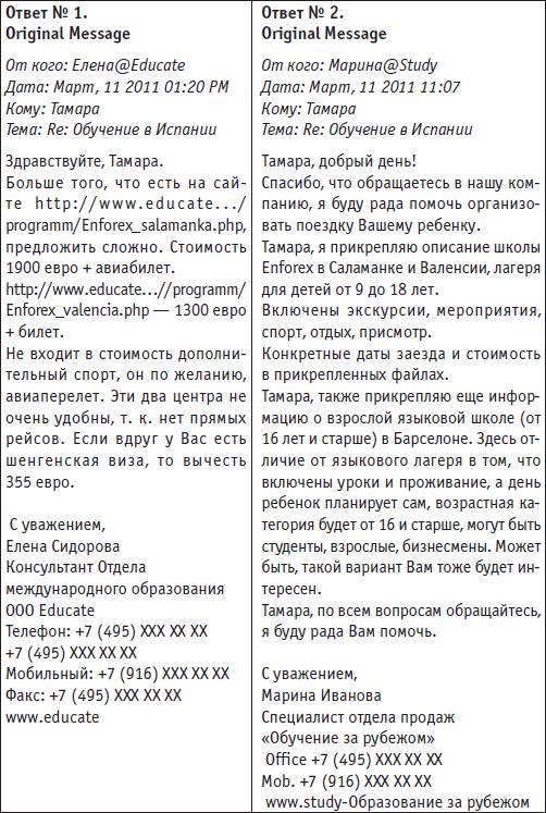 официальное письмо по электронной почте образец