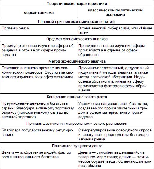 """alt=""""политическая экономика"""""""
