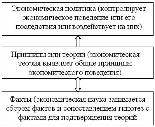 ebook History