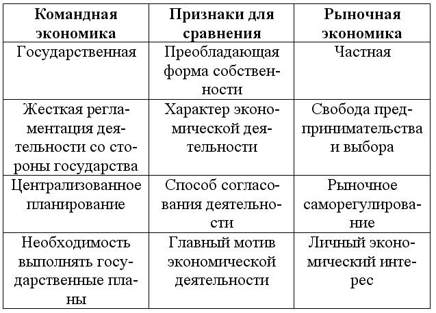 ГБОУ города Москвы СОШ 888 - Рекомендации читателю