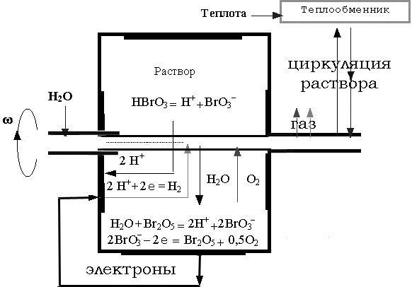 Схема показана на рис. 44.