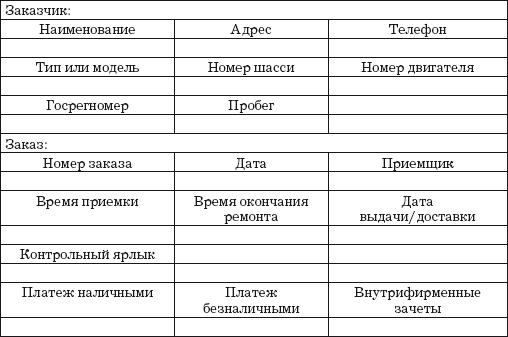 Приемщик Сервисного Центра Должностная Инструкция - фото 4