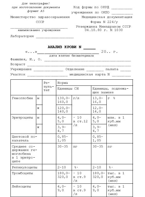 Бланк Анализа Крови Форма 224/У