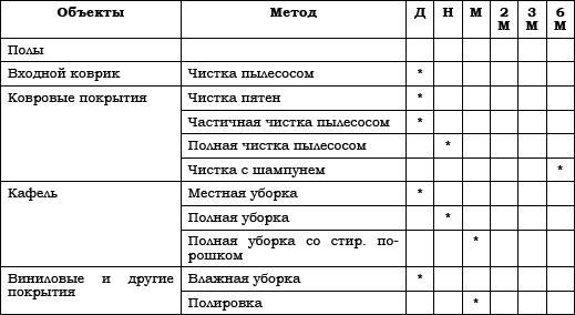 Поликлиника 14 телефон расписание