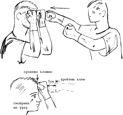 мужчины женщины как не жмуриться при ударе можно получить свидетельство