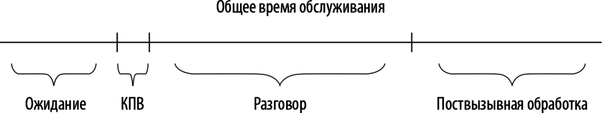 Alkene Metathesis