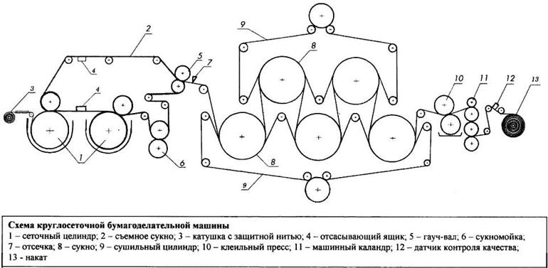 Схема круглосуточной