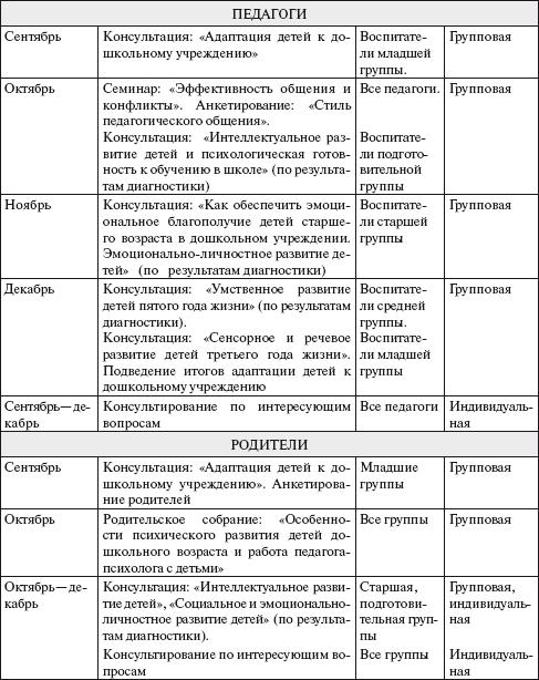 Протокол На Соответствие Занимаемой Должности Воспитателя Доу Образец img-1