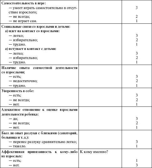 образец заполнения протокола психодиагностического обследования