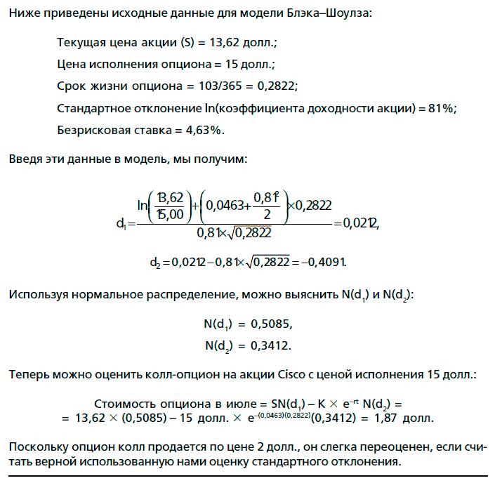 Модель ценообразования на опционы блэка-сколза-мертона best binary options managed account reviews