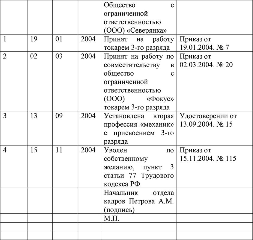 загранпаспорт образец заполнения сведения о трудовой деятельности