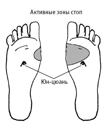 Нестероидные препараты при болях в коленном суставе