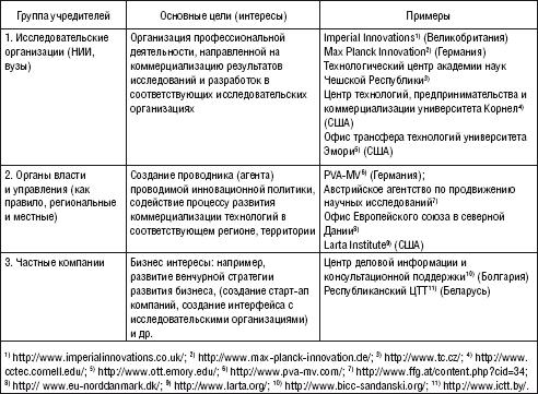 read Городское строительство и хозяйство
