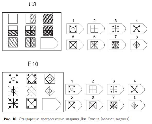 картинки на логику психологические тесты мелем