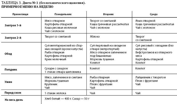 Диета печень рецепт